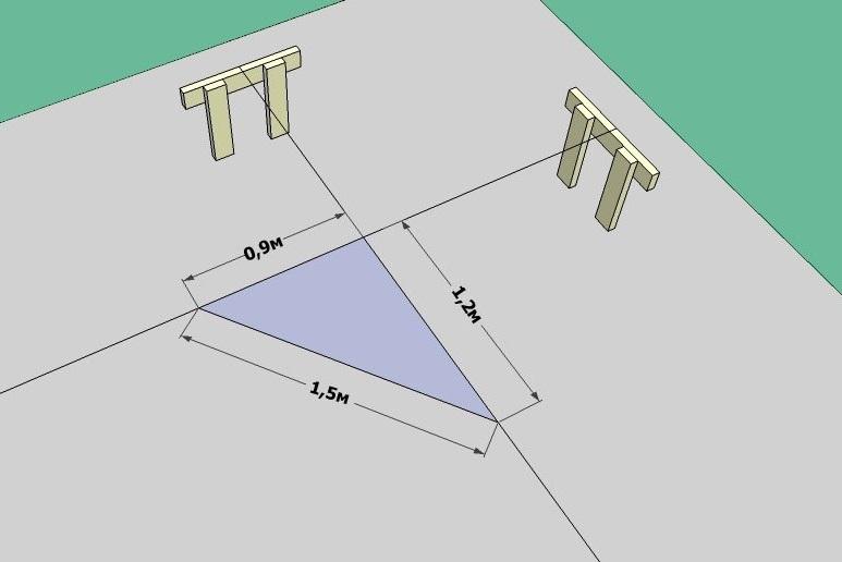 Креслення і розмітка стрічкового фундаменту