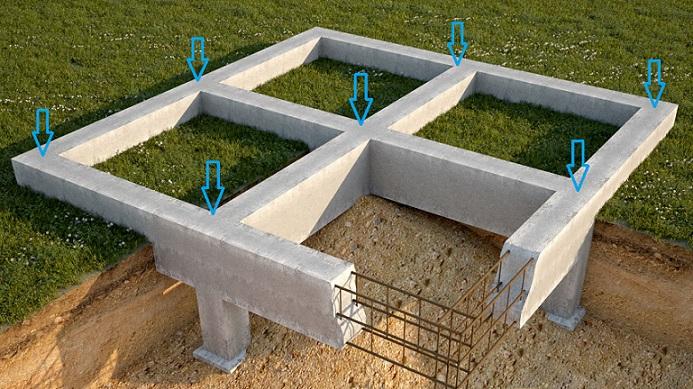 Розрахунок навантаження на фундамент