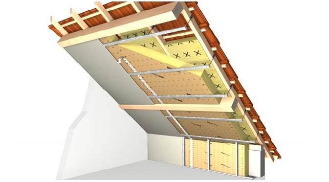 Утеплення даху, як його зробити самому?