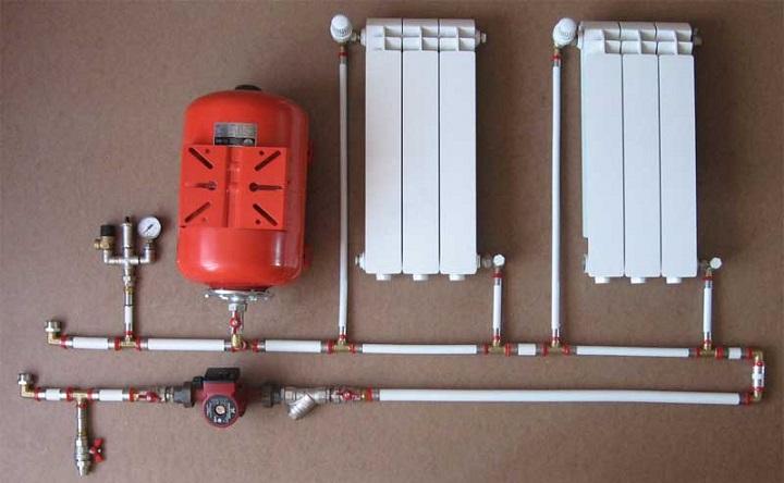 Системи водяного опалення приватного будинку.