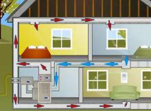 Система опалення повітрям