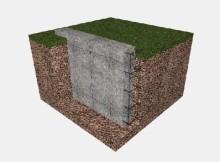 Фундаменти для каркасних будинків.