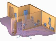 Як розрахувати вартість заміни проводки у квартирі