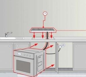 Підключення електричної плити.
