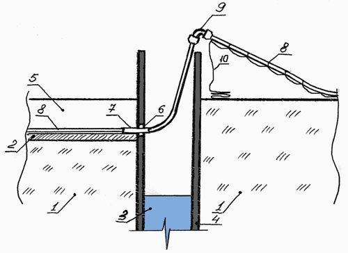 Як прокласти кабель і трубу до насоса в колодязь?